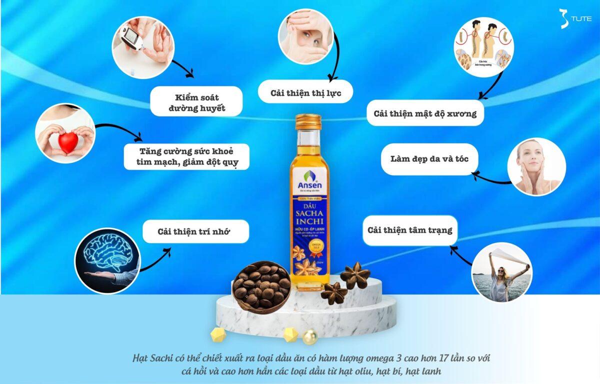 Công dụng của dầu SACHA INCHI với sức khỏe và làm đẹp.
